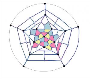 Схема для сборки оригами-икосаэдра  из тридцати модулей трех цветов