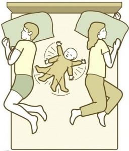 ребенок и родители в кровати